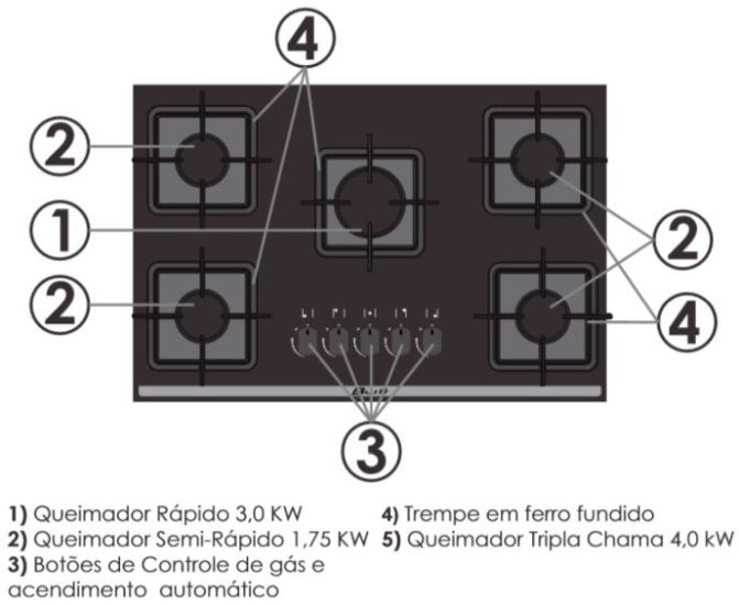 Conhecendo cooktop Built 5 queimadores Preto
