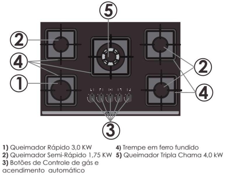 Conhecendo cooktop Built 5 queimadores Tripla Chama Preto