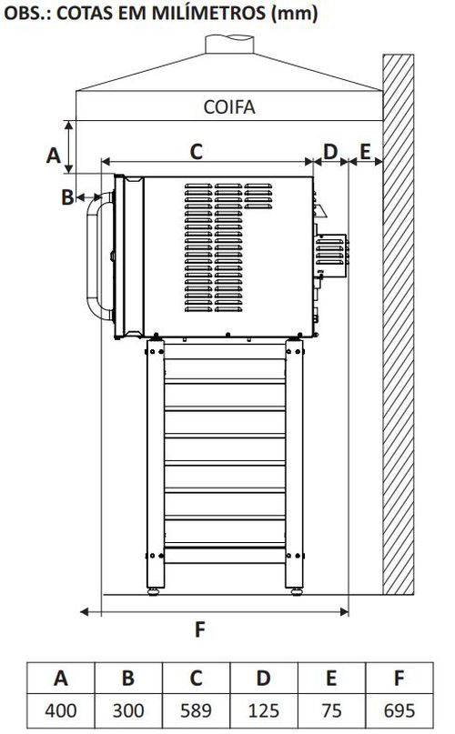 Medidas do forno elétrico industrial Prática convecção modelo Classic Black