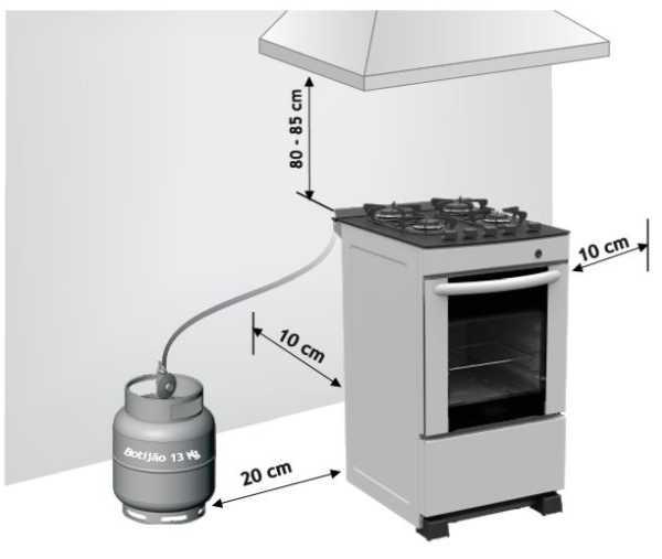 Instalação do cooktop Venax - distâncias ao redor do fogão