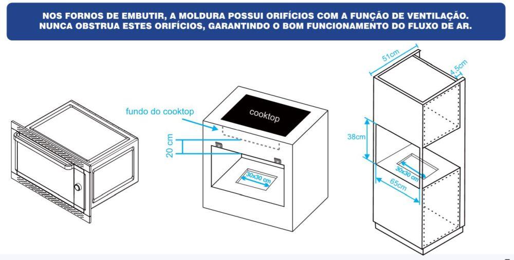 Instalação do forno elétrico Mueller de Embutir - dimensões do nicho