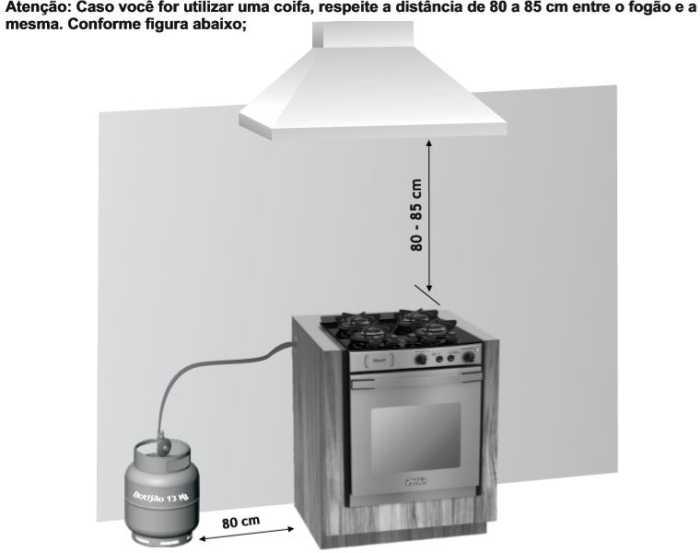 Instalação do fogão de embutir venax - distancias ao redor do produto