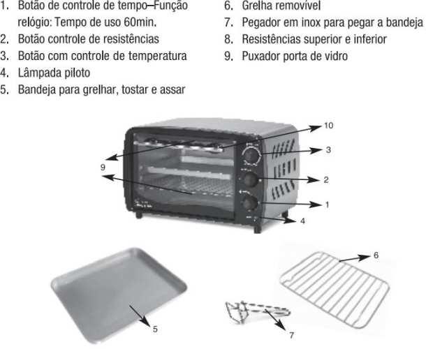 Medidas do forno elétrico Black&Decker 14 litros FT140 - conhecendo o produto