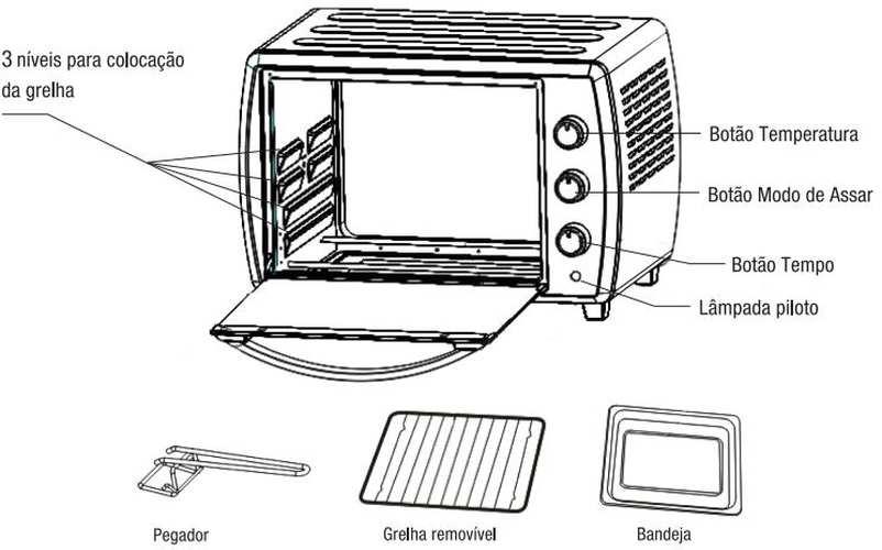Medidas do forno elétrico Black&Decker 45 litros FT45 - conhecendo o produto