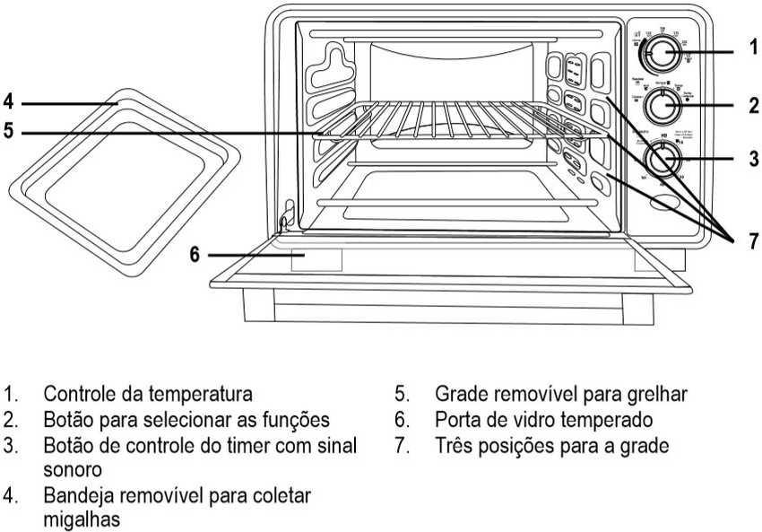 Medidas do forno elétrico Oster - 18 litros Convection Cook