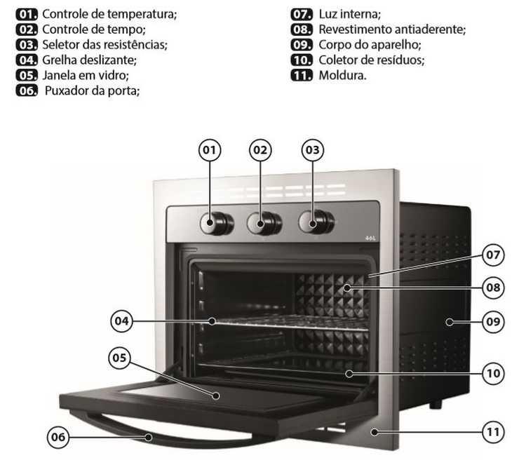 Como limpar o forno elétrico Philco 46 litros de embutir - conhecendo o forno