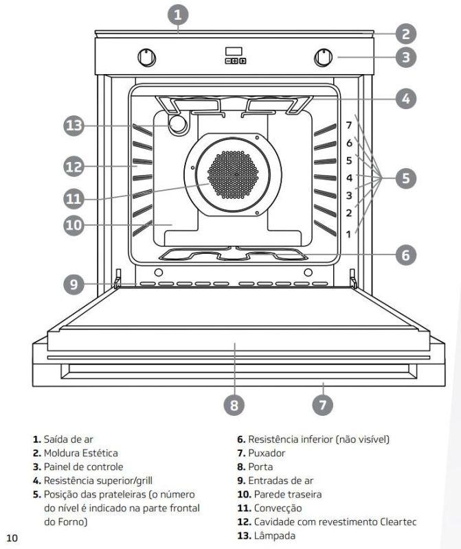 Forno elétrico Brastemp 84 litros BOC84 - Conhecendo o produto