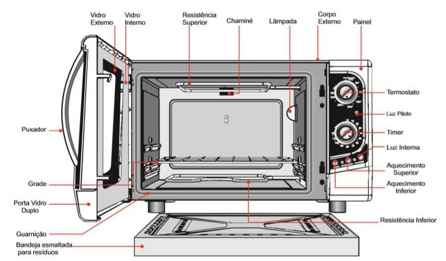 Como limpar o forno elétrico Fischer 44L de bancada 9741 - conhecendo o produto - img
