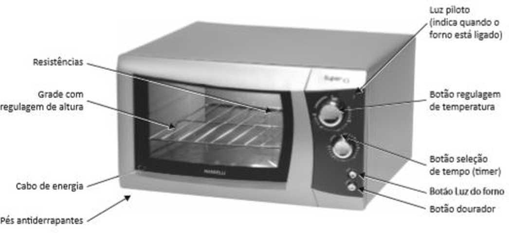 Medidas do forno elétrico Nardelli Super45 - conhecendo produto