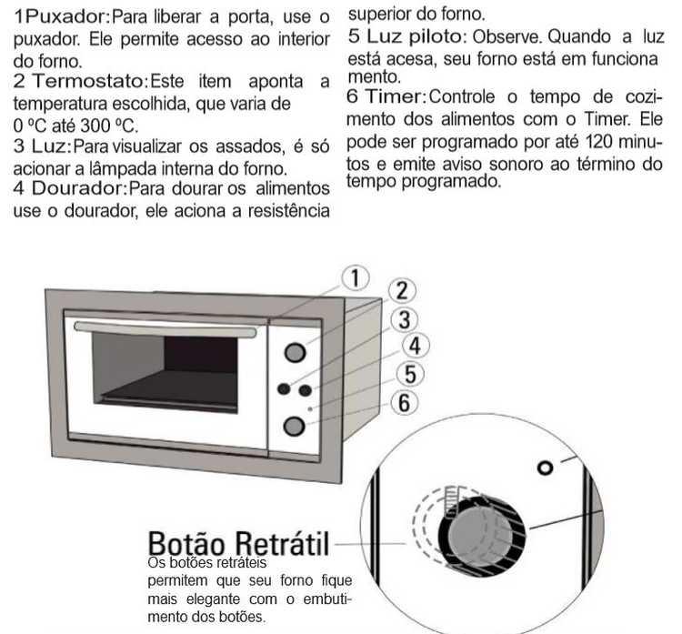 Forno elétrico Nardelli de embutir 45 litros N450 - conhecendo o produto