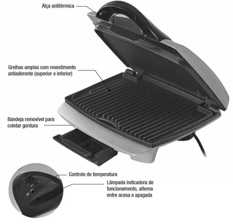 Grill elétrico Black+Decker GL1650 - Conhecendo produto