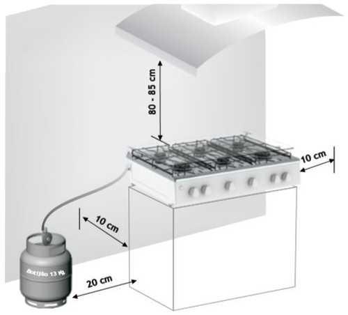 Medidas do fogão portátil Venax - distâncias ao redor