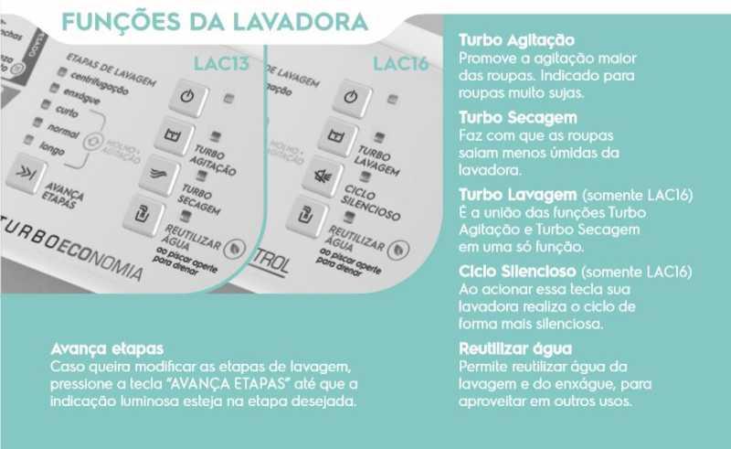 Como usar a lavadora Electrolux LAC13 - Conhecendo o produto