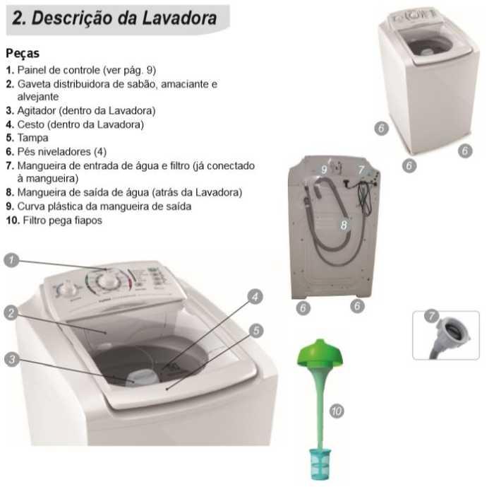 Como usar a lavadora Electrolux LT10B - Conhecendo o produto 1 img