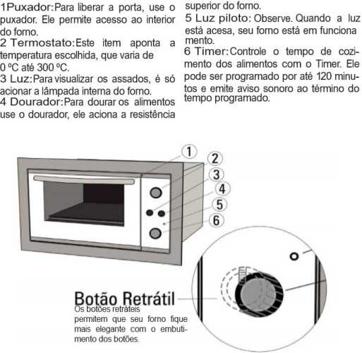 Medidas do forno elétrico Nardelli N450