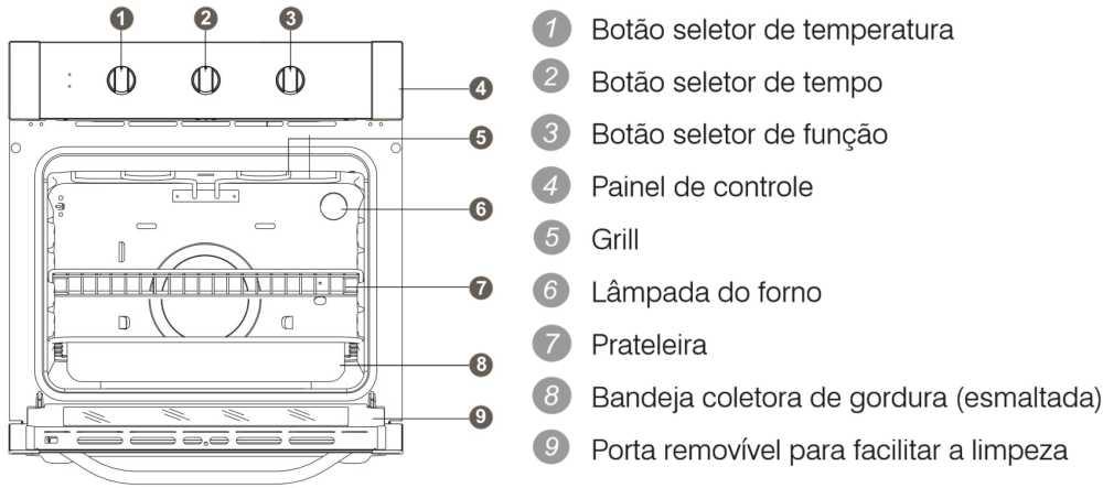 Como limpar o forno de embutir Electrolux - OE8MB - conhecendo o produto - img
