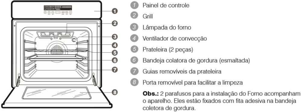 Como limpar o forno de embutir Electrolux - OE8TX - conhecendo o produto