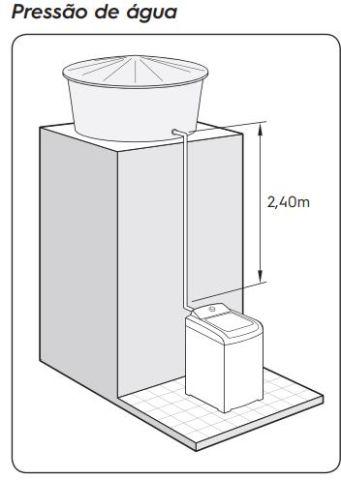 Lavadora de roupas Electrolux - Instalação - Pressão de água