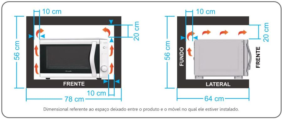Instalação do forno elétrico Mueller de Bancada - Distâncias ao redor