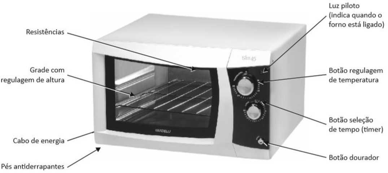 Medidas do forno elétrico Nardelli Slim 45 - conhecendo produto