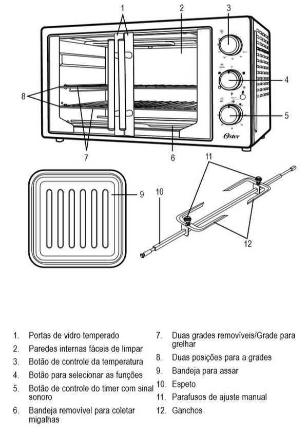 Medidas do forno elétrico Oster - 42 litros Porta Dupla French door