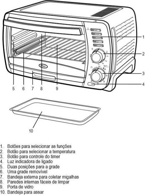 Medidas do forno elétrico Oster - Convection Chrome 25L