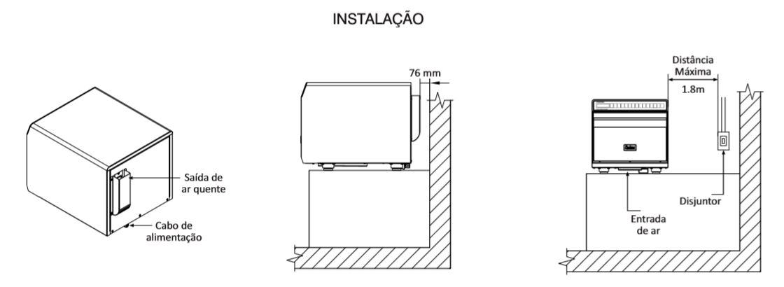 Instalação do microondas profissional Prática Finisher