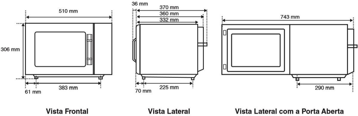 Medidas de microondas profissional Panasonic 22 litros - detalhado