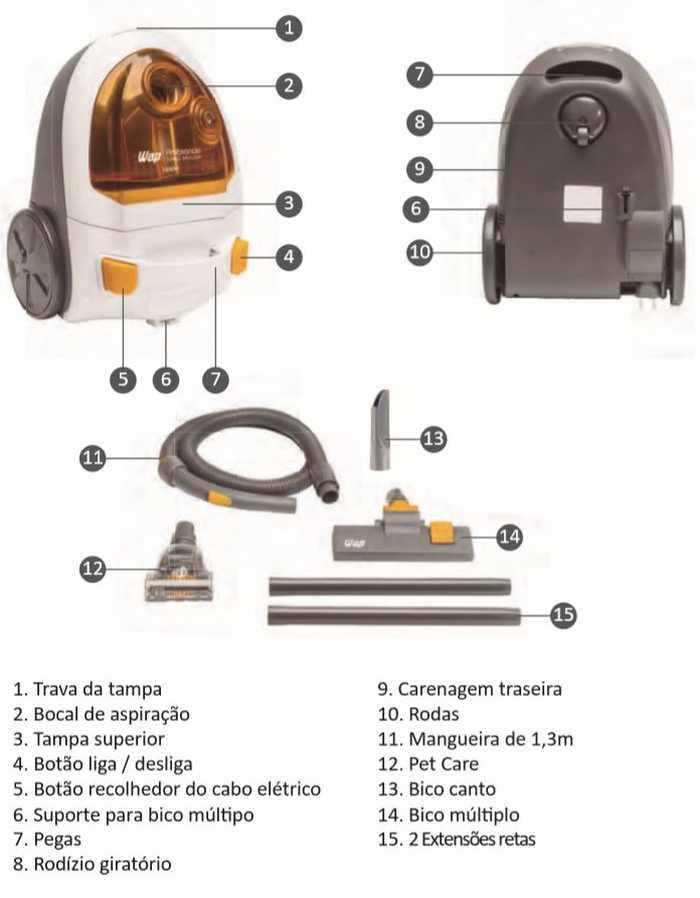 Aspirador de pó WAP - ambiance turbo bagless - conhecendo o produto