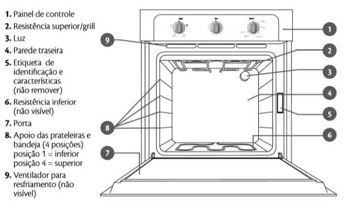 Forno elétrico Consul 84 litros - CO060 - Conhecendo o produto