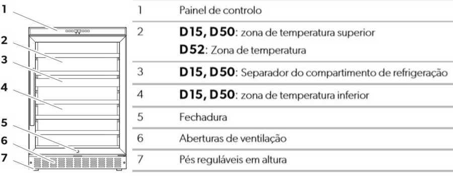 Medidas da adega climatizada Dometic D50 - Conhecendo o produto