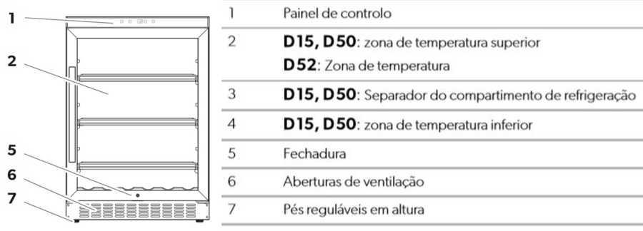 Medidas da adega climatizada Dometic D52 - Conhecendo o produto