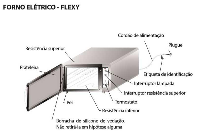 Forno elétrico layr Flexy Easy Clean - Conhecendo o produto
