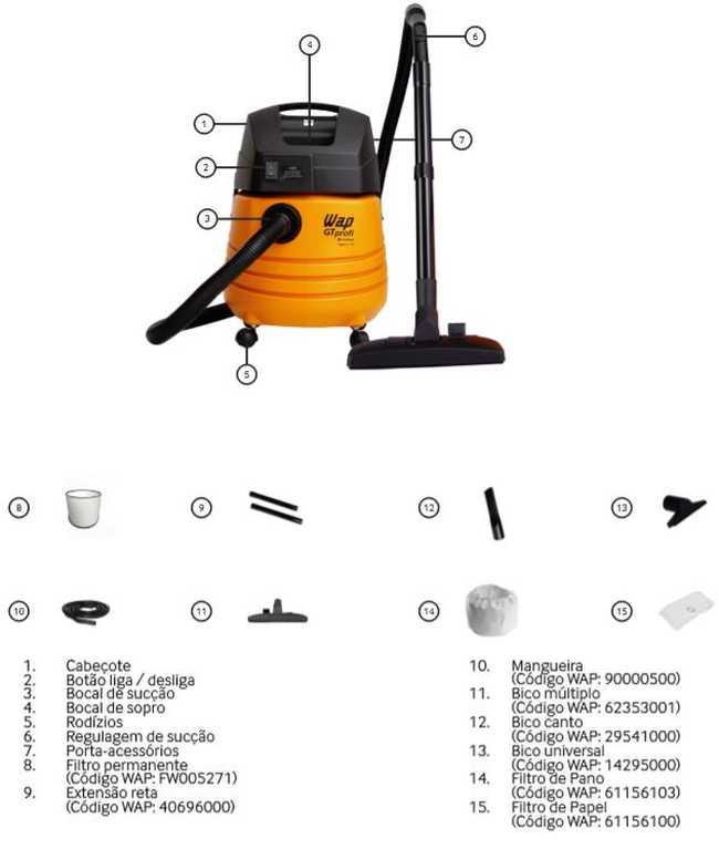 Aspirador de pó e água WAP - GT Profi 20 - conhecendo o produto
