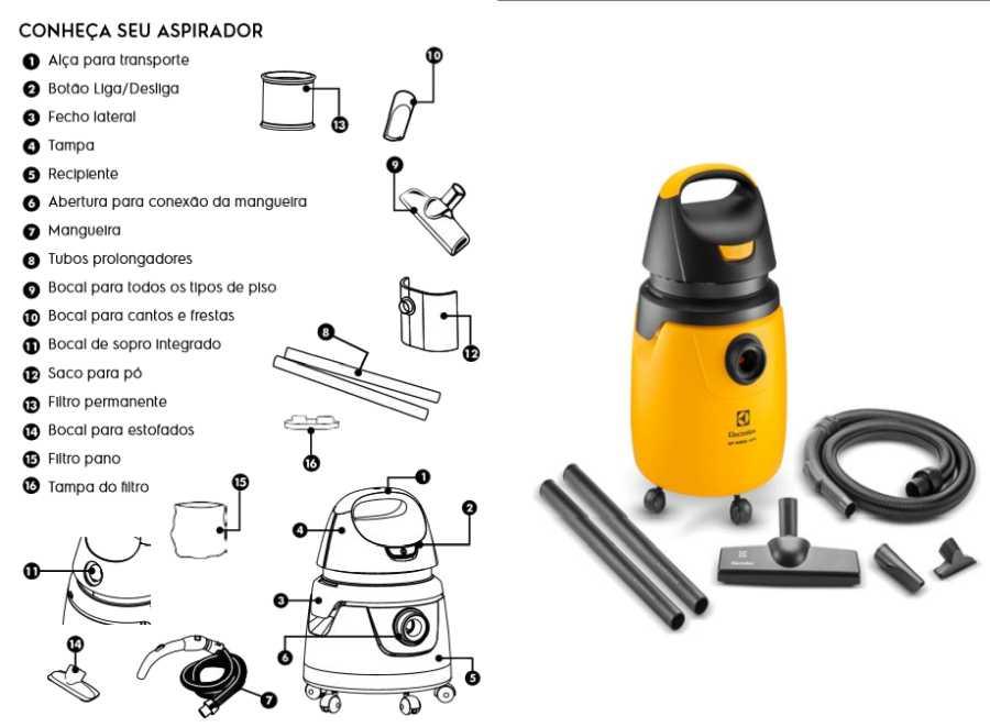 Componentes e acessórios do Aspirador de Pó e Água Profissional Electrolux GT3000
