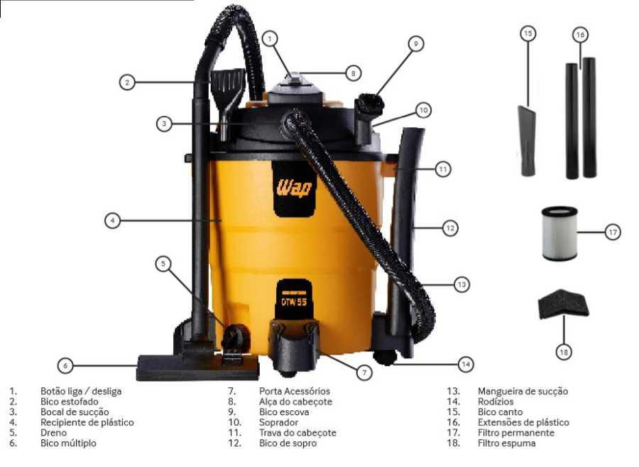 Aspirador de pó e água WAP - GTW 55 - conhecendo o produto