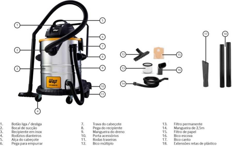 Aspirador de pó e água WAP - GTW INOX 50 - conhecendo o produto