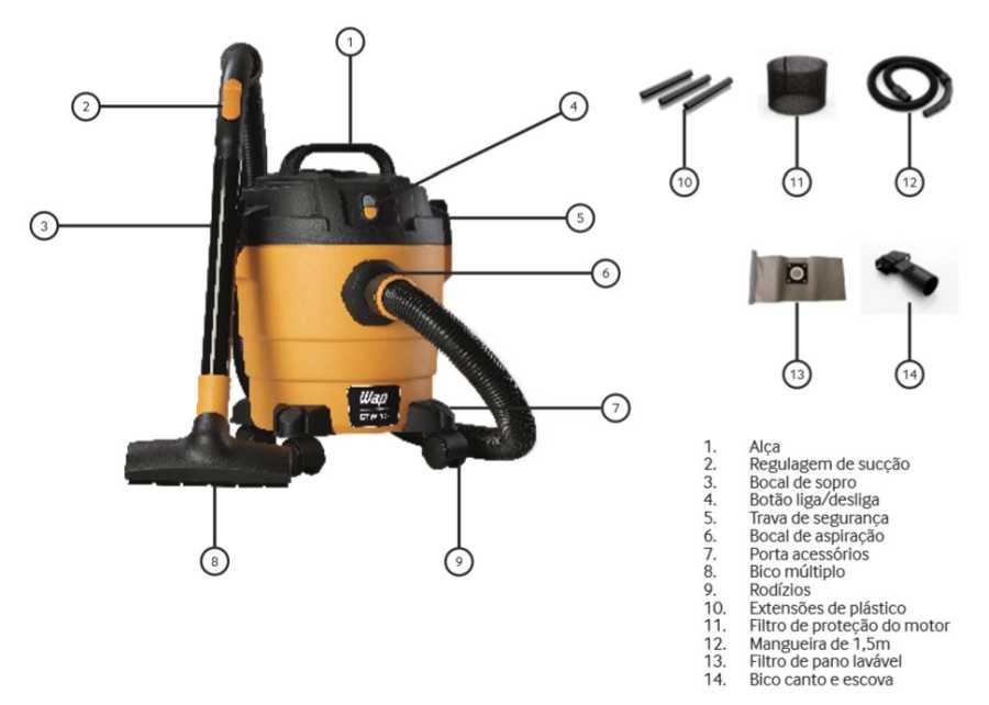 Aspirador de pó e água WAP - GTW10 - conhecendo o produto