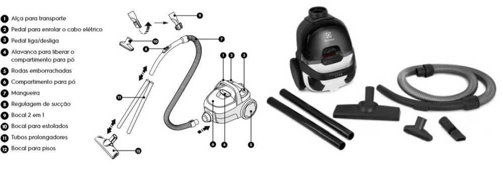 Aspirador de Pó Lite Electrolux LIT31 - Conhecendo o produto
