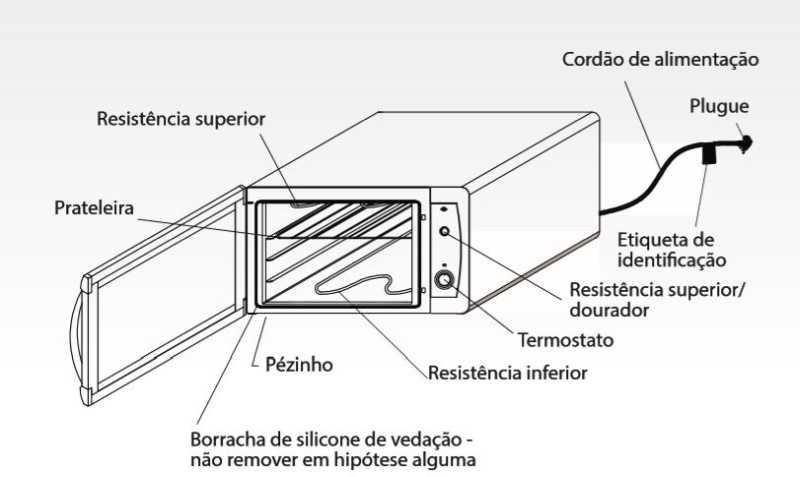 Forno elétrico layr Lyder Easy Clean - Conhecendo o produto