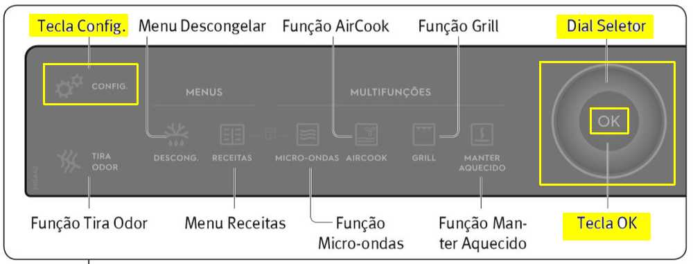 Microondas Electrolux - Painel de Controle - MGA42