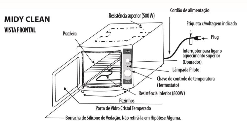 Forno elétrico layr Midy Clean - Conhecendo o produto