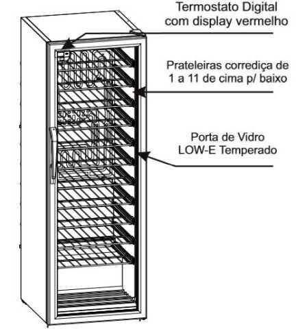 Adega climatizada Venax NGV200 - Conhecendo o produto
