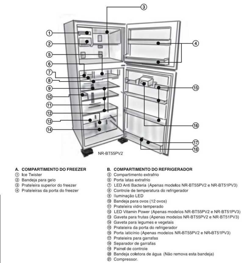 Medidas da geladeira Panasonic - Conhecendo o produto - BT51PV3