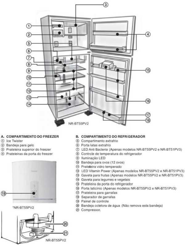 Medidas da geladeira Panasonic - Conhecendo o produto
