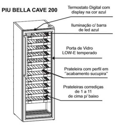 Adega climatizada Venax Piu Bella 200 - Conhecendo o produto