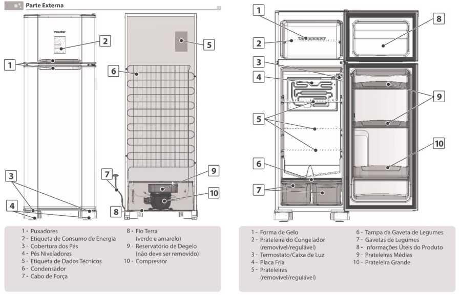 Geladeira Esmaltec 306 litros - RCD38 - conhecendo o produto