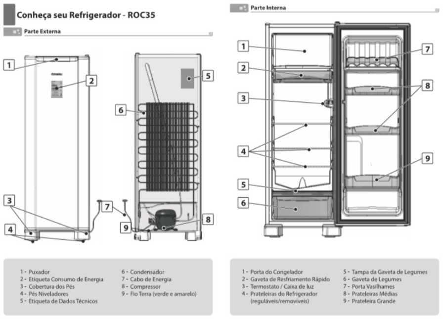 Geladeira Esmaltec  ROC35 - Conhecendo o produto