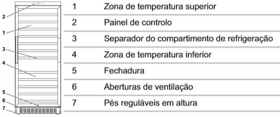 Medidas da Adega Climatizada Dometic S118G