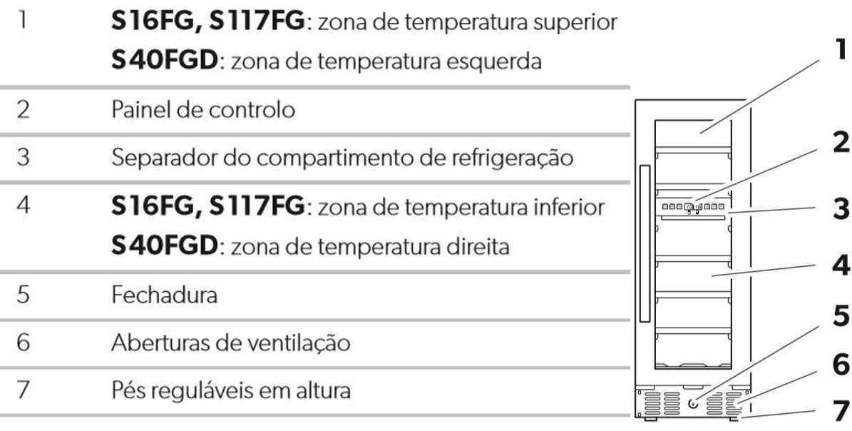 Medidas da adega climatizada Dometic S16FG - Conhecendo o produto